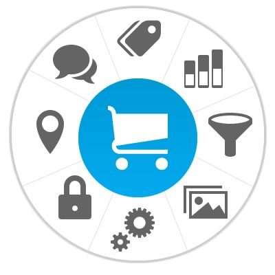 Photo of Çevrimiçi Ticaret Faaliyetinizi Geliştirmek İçin 20 Araç ve Taktik