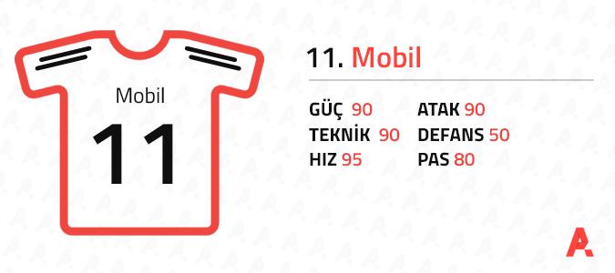 mobil ve SEO