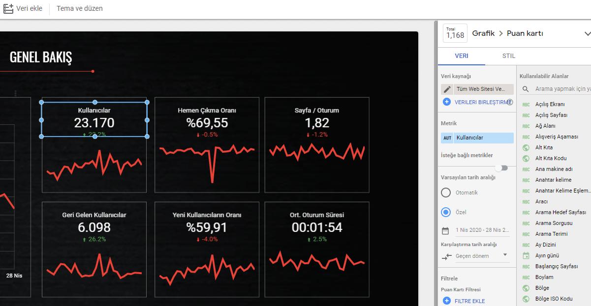 data studio tarih aralığı
