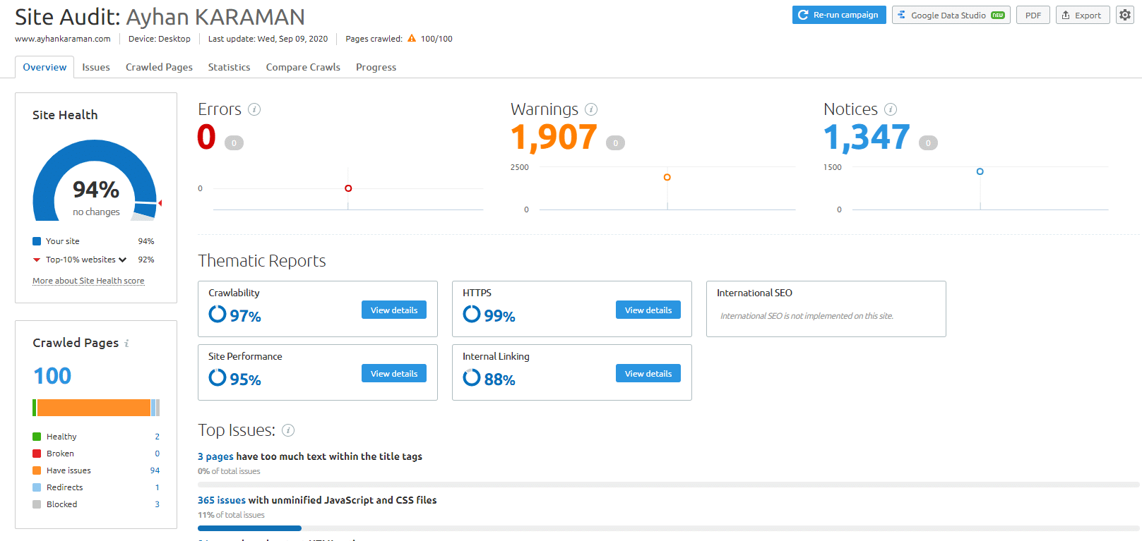 ayhan karaman site audit